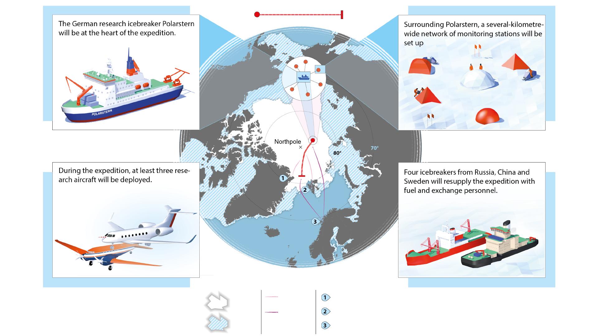 The Transpolar Drift web